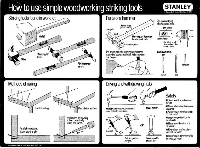 Woodworking joints worksheet for Gardening tools word search